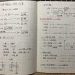 阪大薬学生のCBT勉強法振り返り
